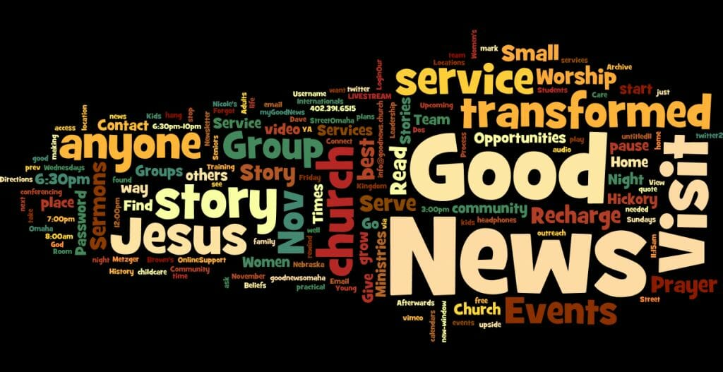 Wordle, word art depicting the prominent words on the homepage: good news story anyone can be transformed by the story of Jesus.